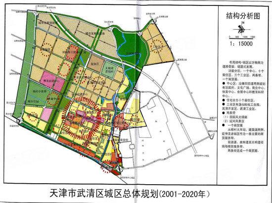 武清2001-2020年总体规划图-配套设施 交通优势明显,配套成熟 天津